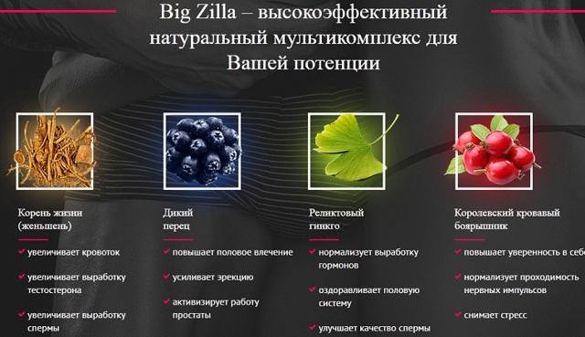 Капли для потенции big zilla: как принимать, где купить, отзывы врачей