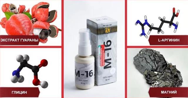 Спрей М-16 для потенции мужчин: отзывы, цена, где купить
