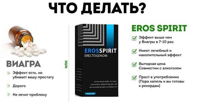 eros spirit (Эрос Спирит) для потенции: отзывы покупателей, инструкция, купить капли