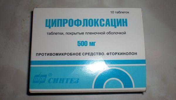 Ципрофлоксацин при простатите: схема лечения, отзывы мужчин