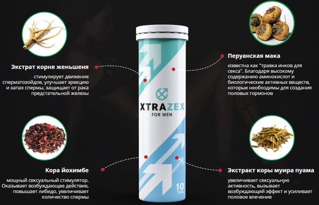 xtrazex: реальные отзывы, где купить и цена, инструкция по применению