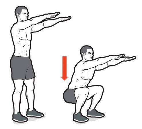Зарядка для потенции мужчин: комплекс упражнений, польза, видео